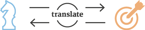 translate_horizontal
