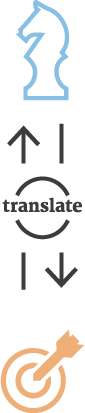 translate_vertical