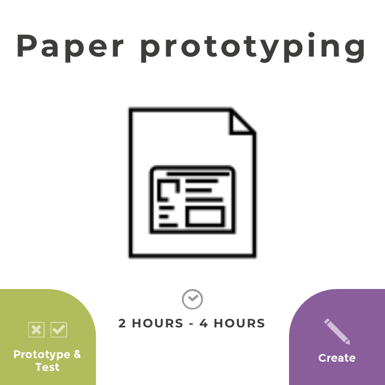 Paper Prototype Design Method