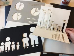 Each page of the book has a different visualisation