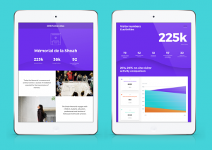 The app was built with React Native