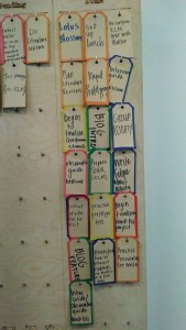 "The ""done"" section of our Scrumboard, showing the tasks we have completed during the first sprint."