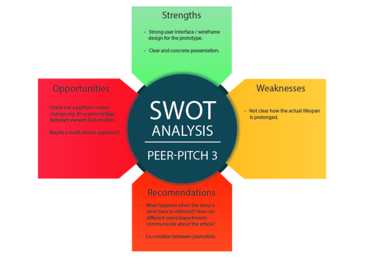 sprint nextel swot analysis Free online library: research and markets: complete swot and pest analysis of cincinnati bell, inc by business wire business, international communications industry market research telecommunications industry telecommunications services industry.