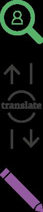 translate_vertical