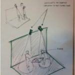 Sketch of experience space